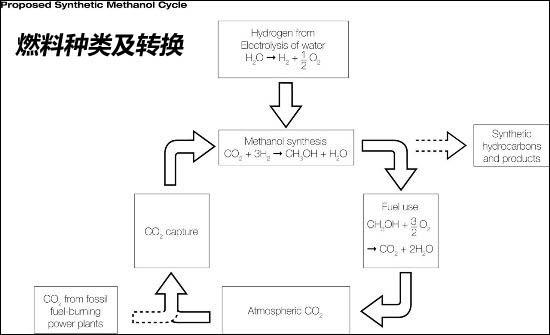电路 电路图 电子 设计 素材 原理图 550_335