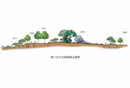 新三江口公园剖面示意图