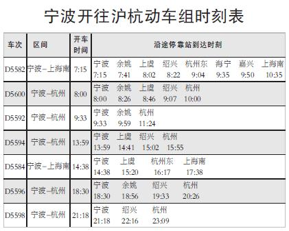 宁波开往沪杭动车组时刻表