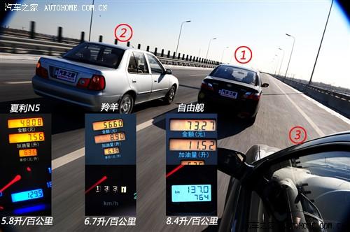 夏利N5对比羚羊 自由舰 动态行驶记录篇高清图片