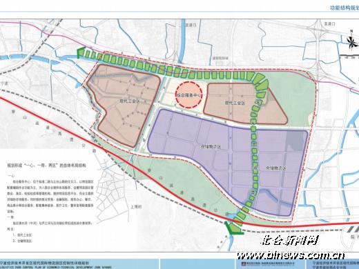 图为霞浦国际物流园区功能结构规划图