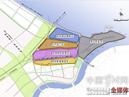 物流枢纽港空间结构分析图