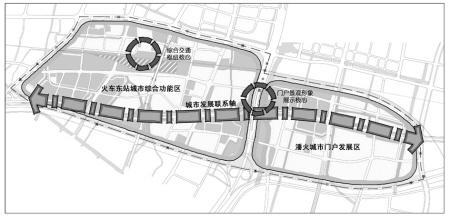 火车东站—潘火地段规划结构图