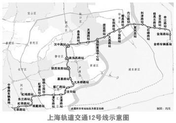 上海4条轨道交通新线路全面开工(图)