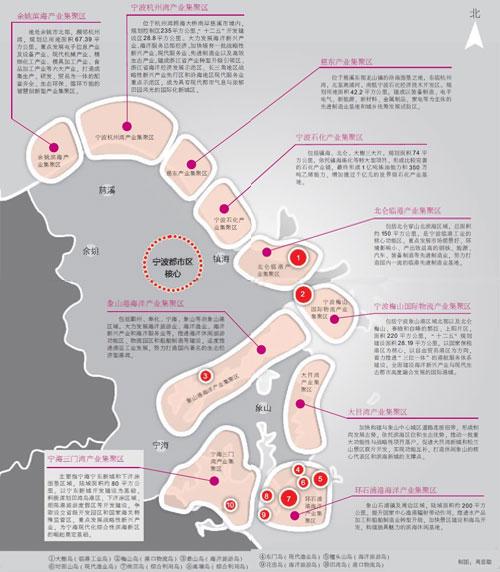 """宁波海洋经济发展规划建设""""一核两带十区十岛"""""""