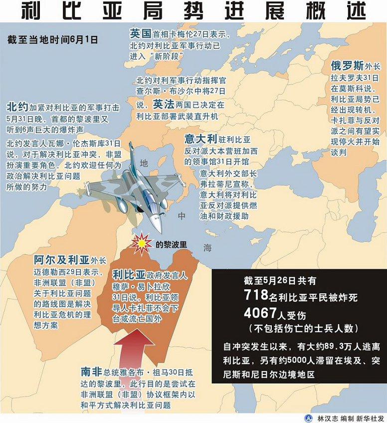 2014利比亚最新局势_中国宁波网 新闻中心专题 专题稿件 正文  2011年6月1日,利比亚局势