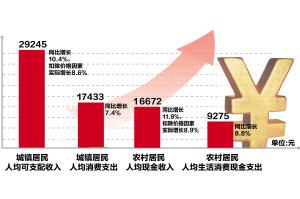 宁波2020年前三季度经济总量_2020年宁波禁摩区域图