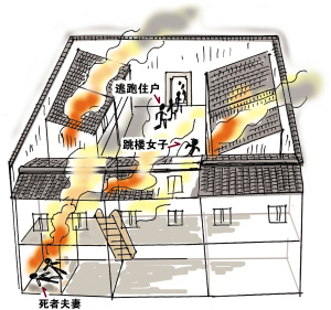 记者赶到现场发现,起火的老房子为两层楼,四合院的格局,主体是木结构
