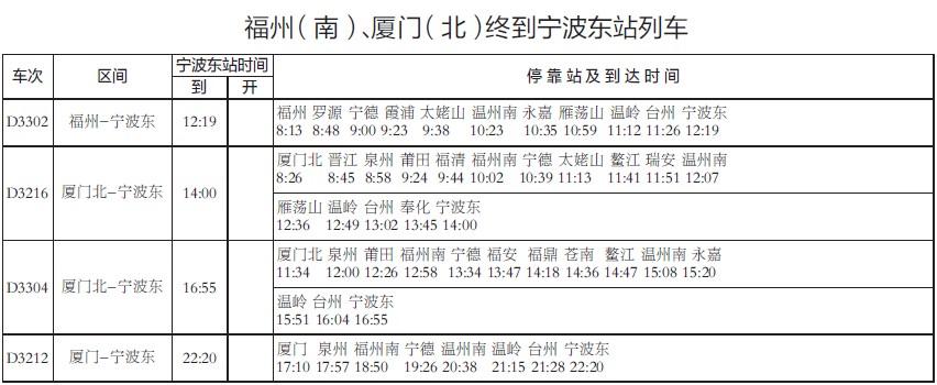 宁波东高铁动车简明时刻表
