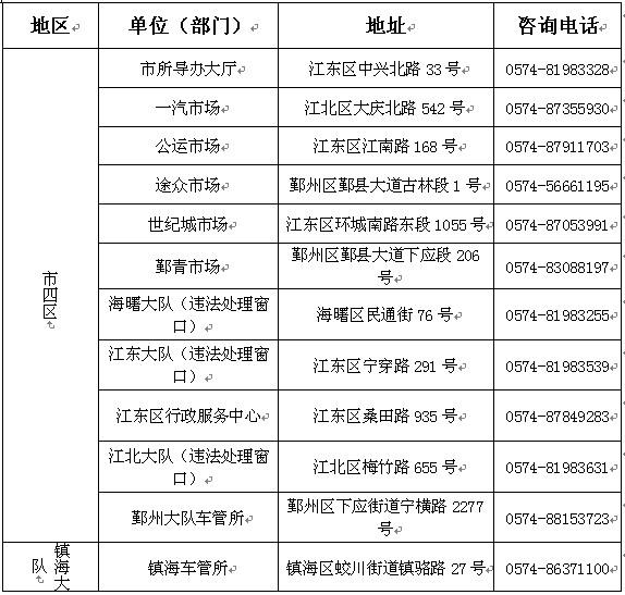 机动车6年内免检政策将于今年9月1日起实施,记者今天从宁波市公安局交通警察局获悉,符合6年免检的机动车仍需每2年申领检验标志。   据介绍,符合6年内免检的适用车型包括注册登记6年以内的非营运轿车和其他小型、微型载客汽车(面包车、7座及7座以上车辆除外)。对注册登记6年以内的上述免检车辆,每2年需要定期检验。机动车所有人需提供交通事故强制责任保险凭证、车船税纳税或者免征证明,并直接向公安机关交通管理部门申请领取检验标志,无需到检验机构进行安全技术检验。   此外,为便于广大车主就近领取检验标志,我市将在市