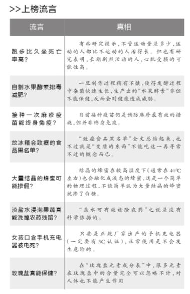 """2月份流言榜公布 """"跑步比久坐死亡率高""""不实"""