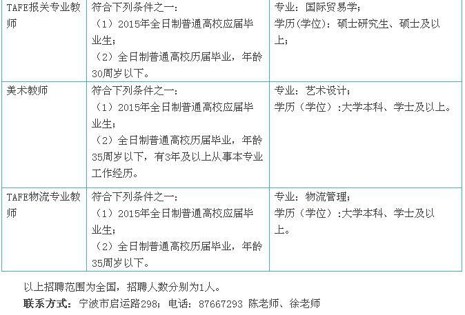 cn)上下载并填好报名表,在规定时间内根据岗位条件及个人情况携带相关图片