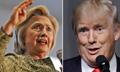 特朗普支持率首超希拉里 女性选民更支持希拉里