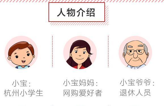 2020年浙江人会过上怎样的数字生活?