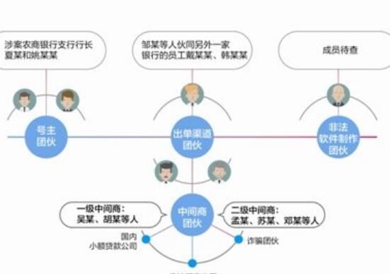 湖南一银行行长出售账号 257万条公民信息被泄露