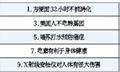 """2016年度十大""""科学""""流言终结榜揭晓"""