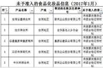 大陆公布禁入食品化妆品名单 台湾产品逾4成