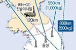 韩首次成功试射辐射朝全境弹道导弹 释放警告信号