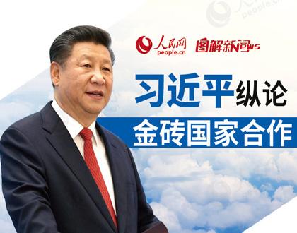 图解:习近平纵论金砖国家合作