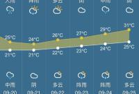 降雨轰轰烈烈 浙北局地将出现雷暴大风 其他地区……