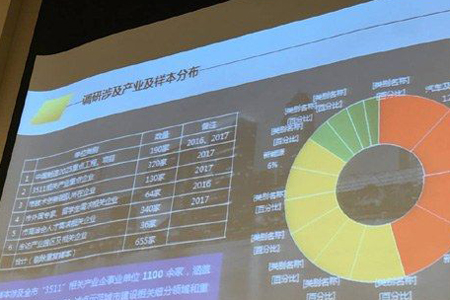 2017宁波制造业人才紧缺指数发布:这4类人才最缺