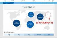 """韩冬奥会网站世界地图上日本""""消失"""" 日网民生气:故意的"""