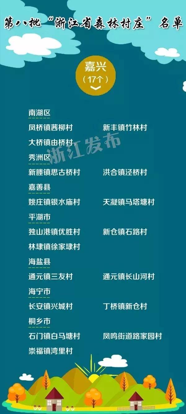 宁波17个村庄入选第八批