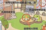 """""""蛙儿子""""家有多少安全隐患?旅行青蛙消防隐患图走红网络"""