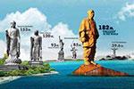 世界最高塑像在争议声中揭幕 印度五千警察维安