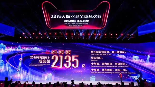 【云涌晨报】2135亿!天猫今年双11成交额再创新高;京东双11期间累计下单金额达1598亿元