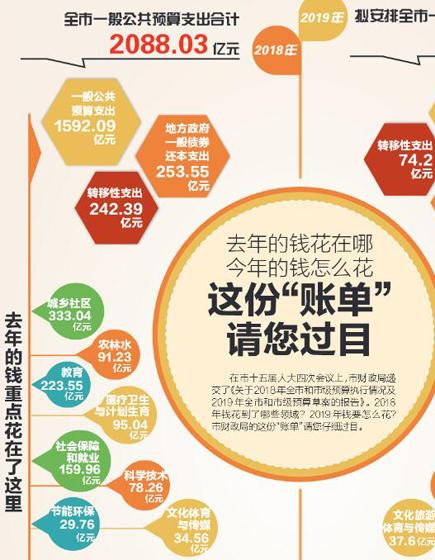 0318【两会青年声】医疗资源怎均衡?.jpg