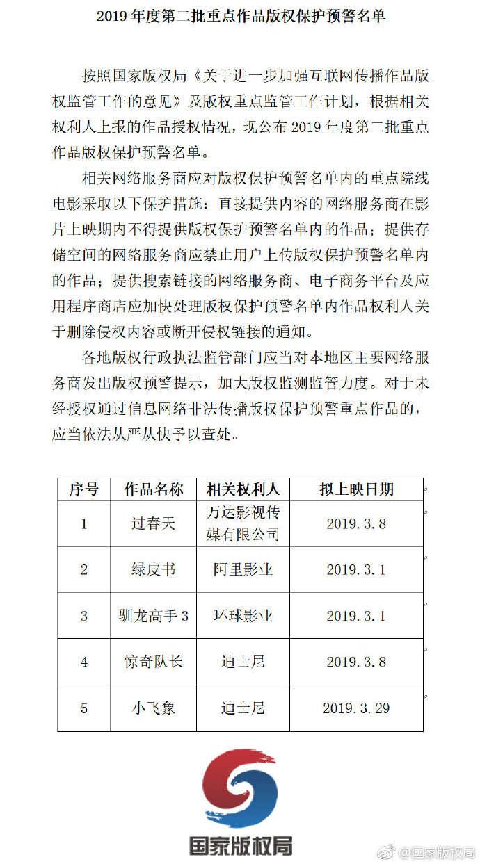 bob注册:别上传别下载!国家版权局为5部新电影提供保护