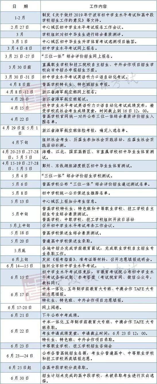 回城!宁波中心考生高中段v考生报名高中注意时城区柳南图片
