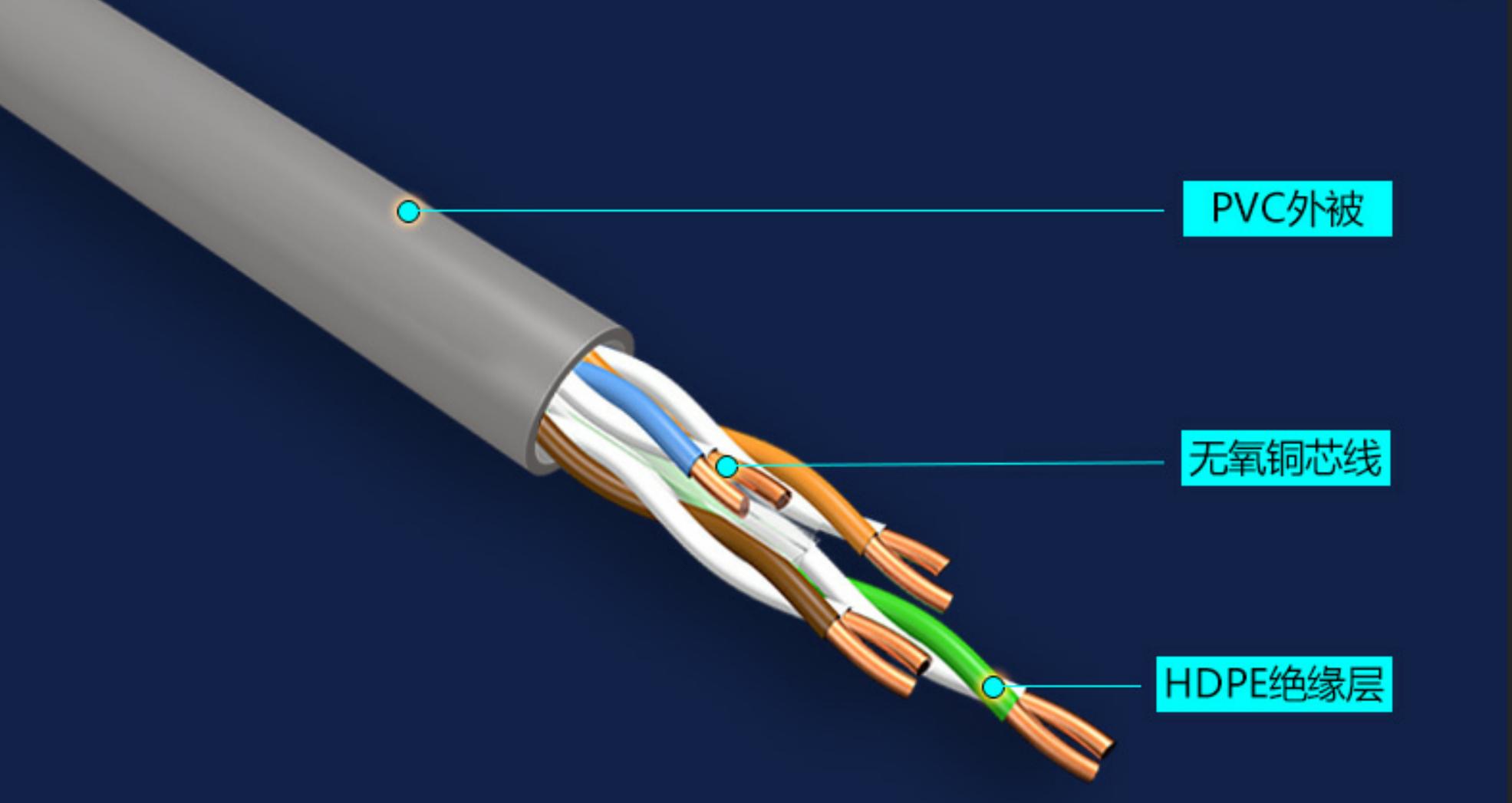 线缆结构.png