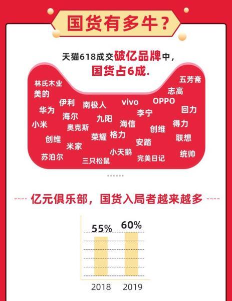 """""""618""""宁波大数据:国人喜欢这几样宁波货"""
