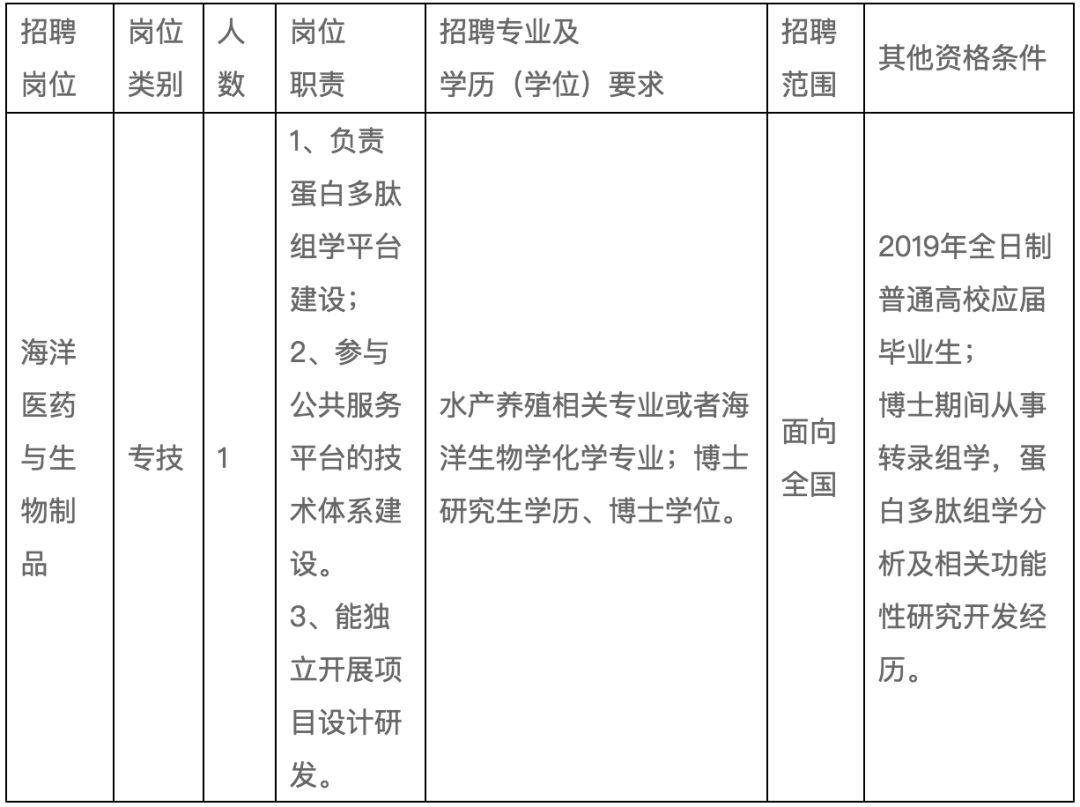 宁波新一批事业单位招聘、选调 看看有没有适合