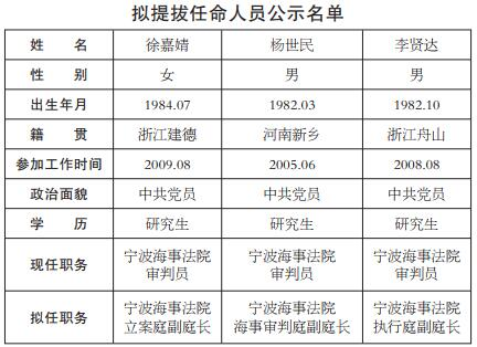 【描写四季的作文】宁波市人大常委会拟提拔任命人员任前公示通告