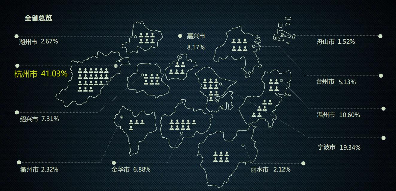 近10个岗位等1个人 宁波数字经济人才需求快速上
