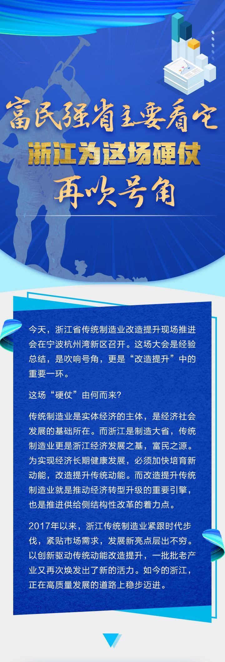 富民强省主要看它 这场重量级会议今天在宁波召开