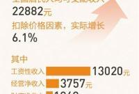 人民日报解读中国经济数据:百姓腰包能否越来越鼓?