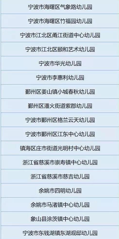 厉害!宁波38所幼儿园列入国家级、省级特色名单-新闻中心-中国宁波网