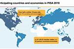 新一轮PISA结果:中国重回世界第一 数学最好