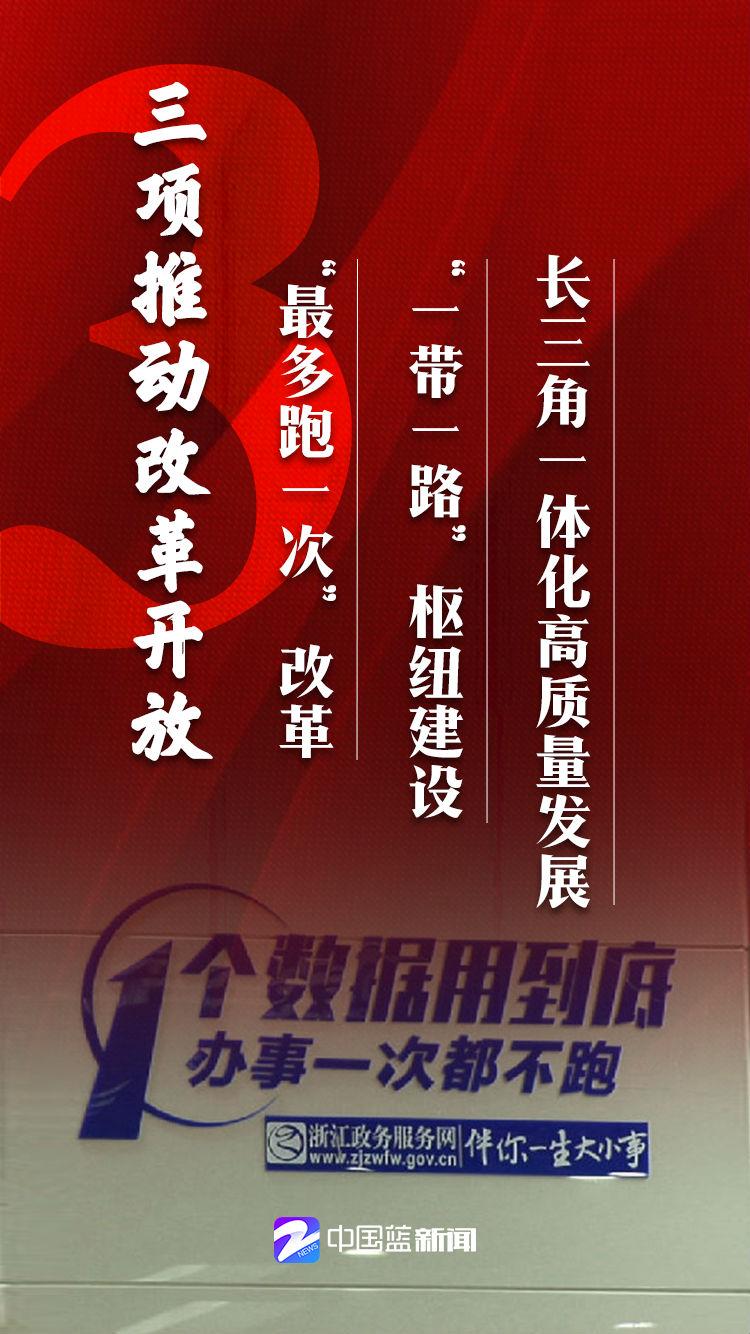2020年浙江省经济总量_2020年中国浙江省地图