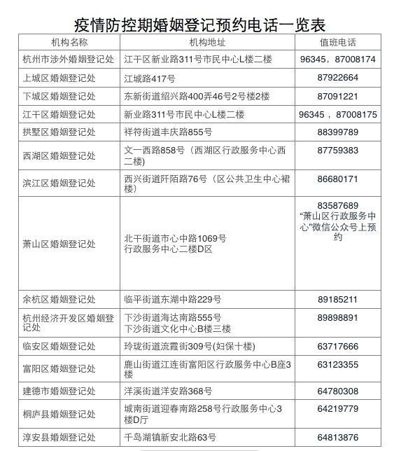 2月24日起 杭州婚姻登记机关逐步恢复婚姻登记办理