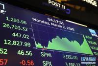 纽约股市三大股指2日大幅上涨