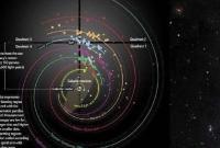 """南京大学与哈佛合作绘制出""""迄今最精确银河系结构图"""""""