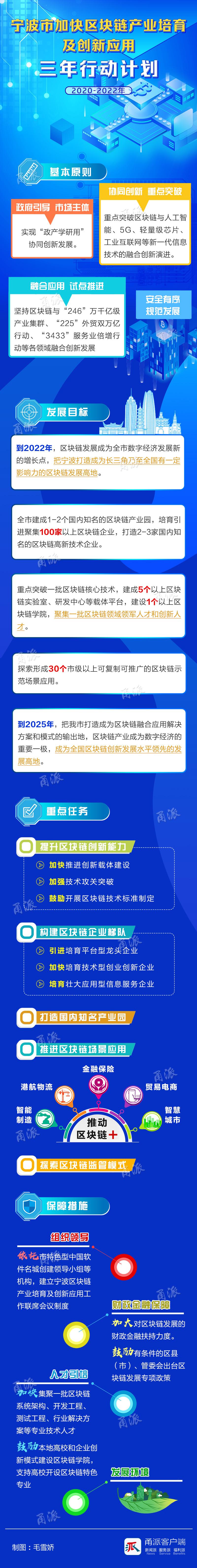 宁波市加快区块链产业培育及创新应用三年行动计划.jpg