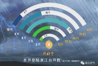 """今年第4号台风""""黑格比""""生成 将于3日晚登陆浙闽沿海"""