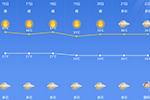热满整个末伏!宁波各地发布高温橙色预警 未来十天晴热继续