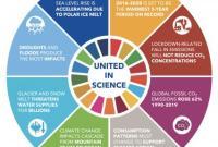 世界气象组织:气候变化并未因疫情而止步